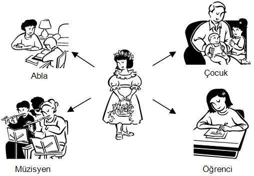 Kadim dostlar forum toplumsal yapı nedir toplumsal ilişkiler